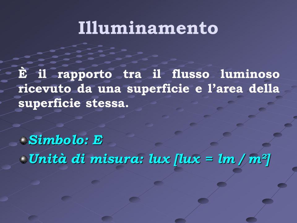 Illuminamento Simbolo: E Unità di misura: lux [lux = lm / m²]